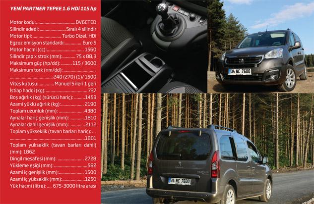 Peugeot-Partner-Tepee-Zenith-Test-Sürüşü-3